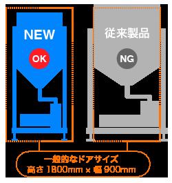 調整タンクのサイズ比較