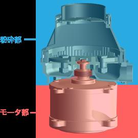 モータと粉砕部の分離構造