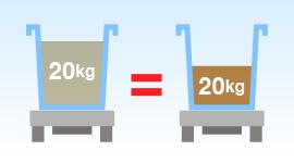 重量で測定